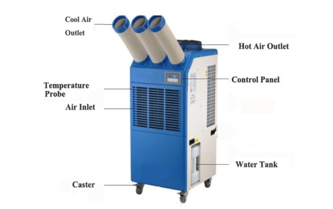 Floor Standing Spot Air Cooler Portable Spot Cooling With 6500w Cooling Capacity
