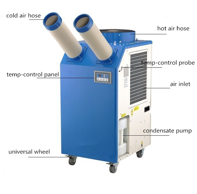 Quick Installation Industrial Spot Coolers 18700BTU For Cooling Large Scale