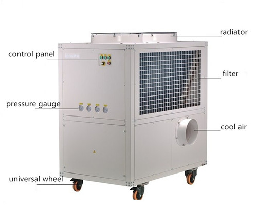 4500M3 / H Portable Spot Air Conditioner 85300BTU For Providing Cold Air Output